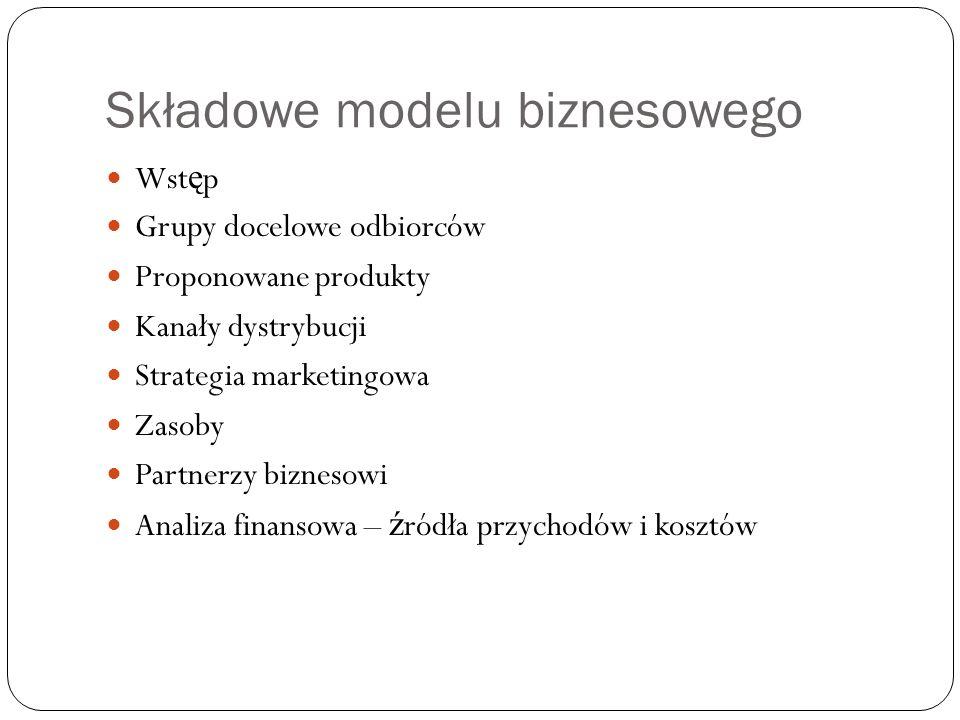 Składowe modelu biznesowego