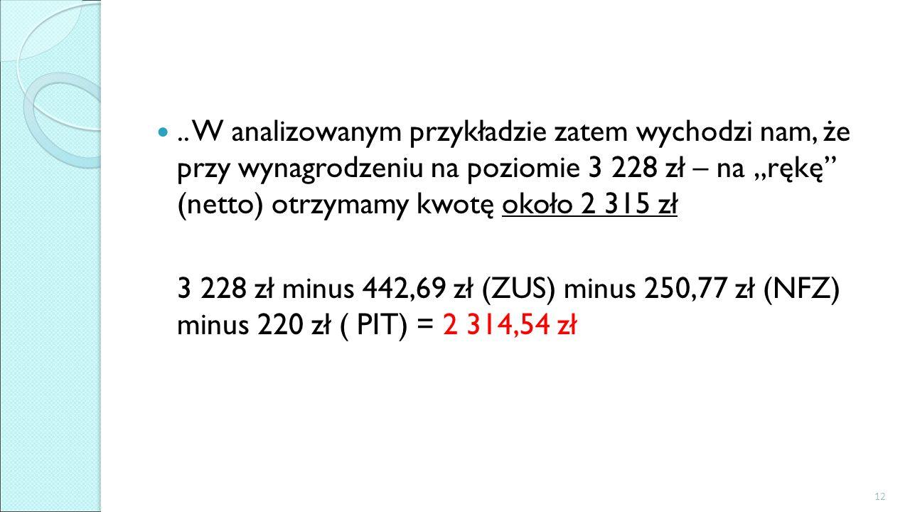 """.. W analizowanym przykładzie zatem wychodzi nam, że przy wynagrodzeniu na poziomie 3 228 zł – na """"rękę (netto) otrzymamy kwotę około 2 315 zł"""