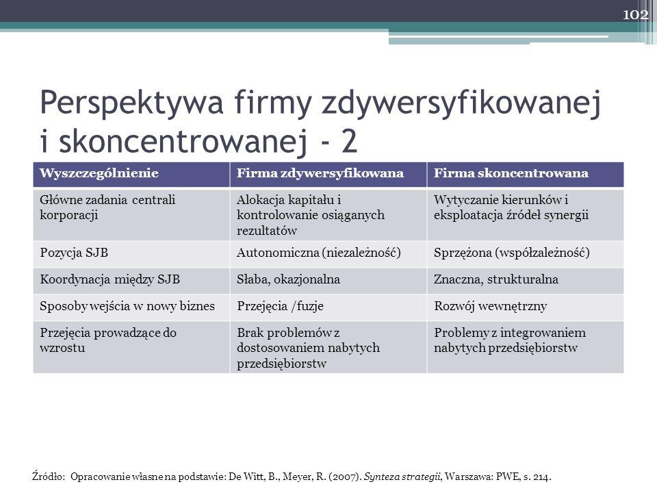 Perspektywa firmy zdywersyfikowanej i skoncentrowanej - 2