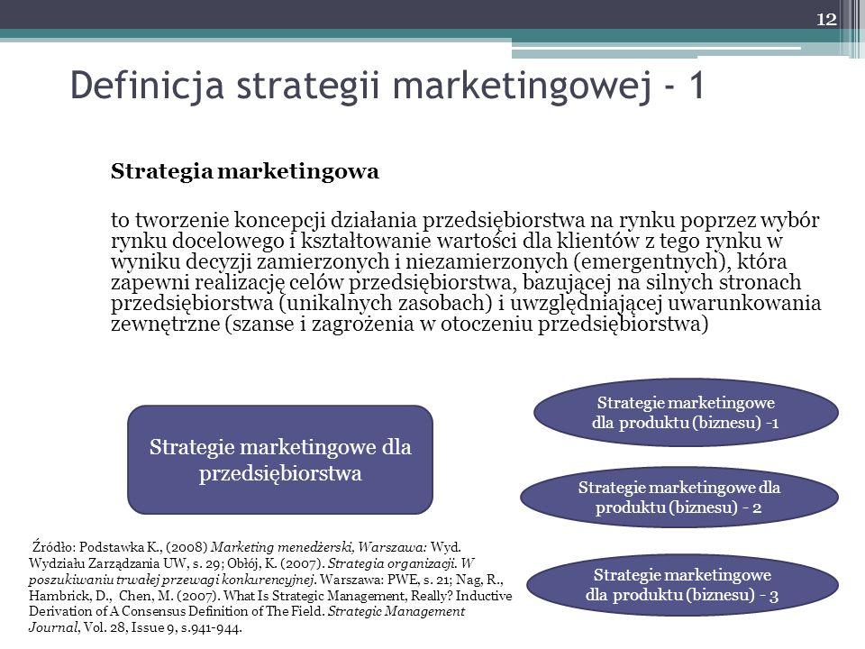 Definicja strategii marketingowej - 1