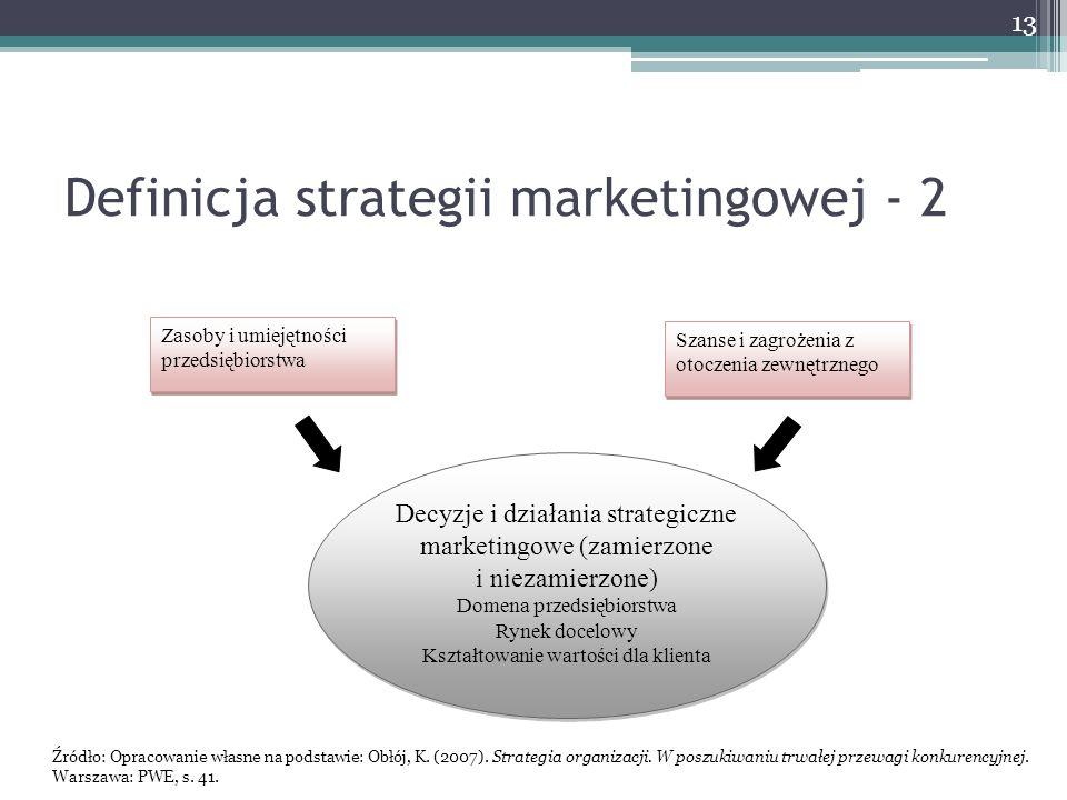 Definicja strategii marketingowej - 2