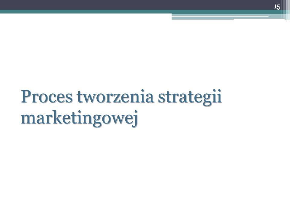 Proces tworzenia strategii marketingowej
