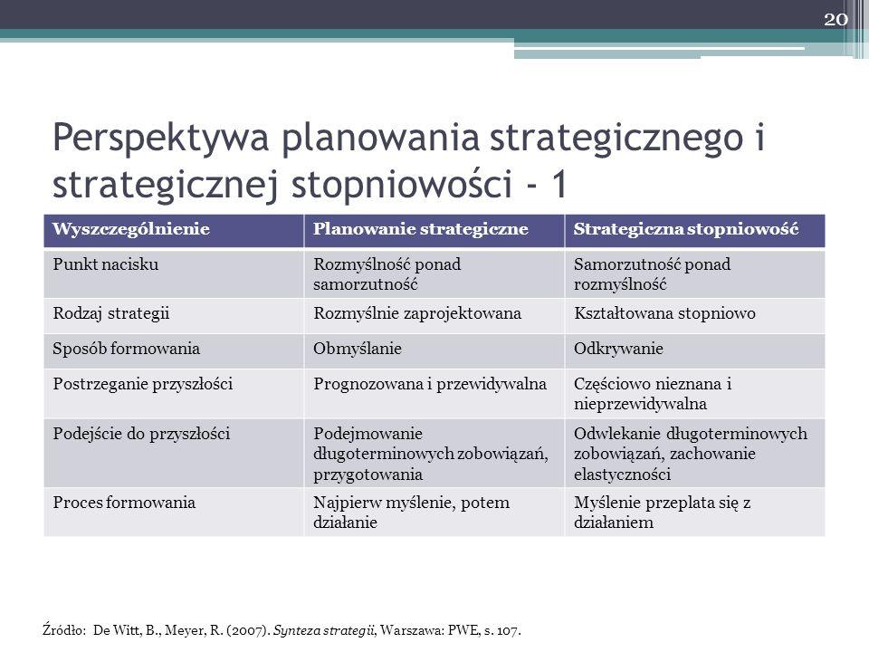 Perspektywa planowania strategicznego i strategicznej stopniowości - 1
