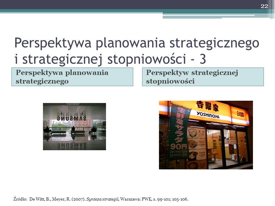 Perspektywa planowania strategicznego i strategicznej stopniowości - 3