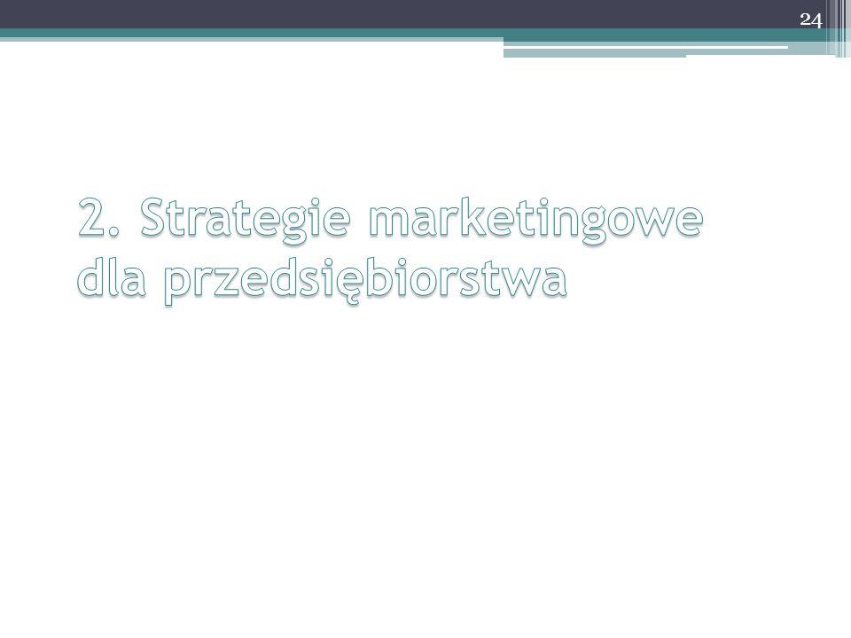 2. Strategie marketingowe dla przedsiębiorstwa