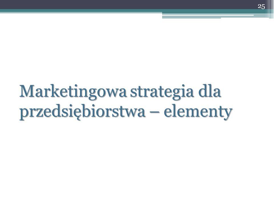 Marketingowa strategia dla przedsiębiorstwa – elementy