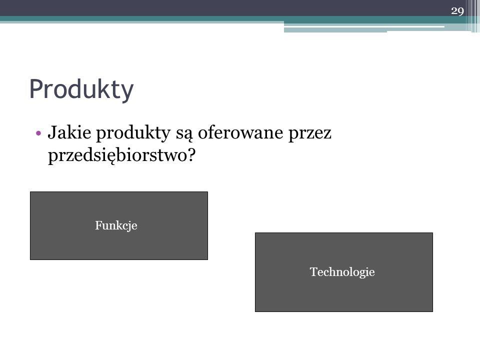 Produkty Jakie produkty są oferowane przez przedsiębiorstwo Funkcje