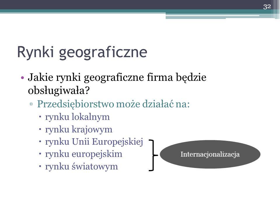 Rynki geograficzne Jakie rynki geograficzne firma będzie obsługiwała