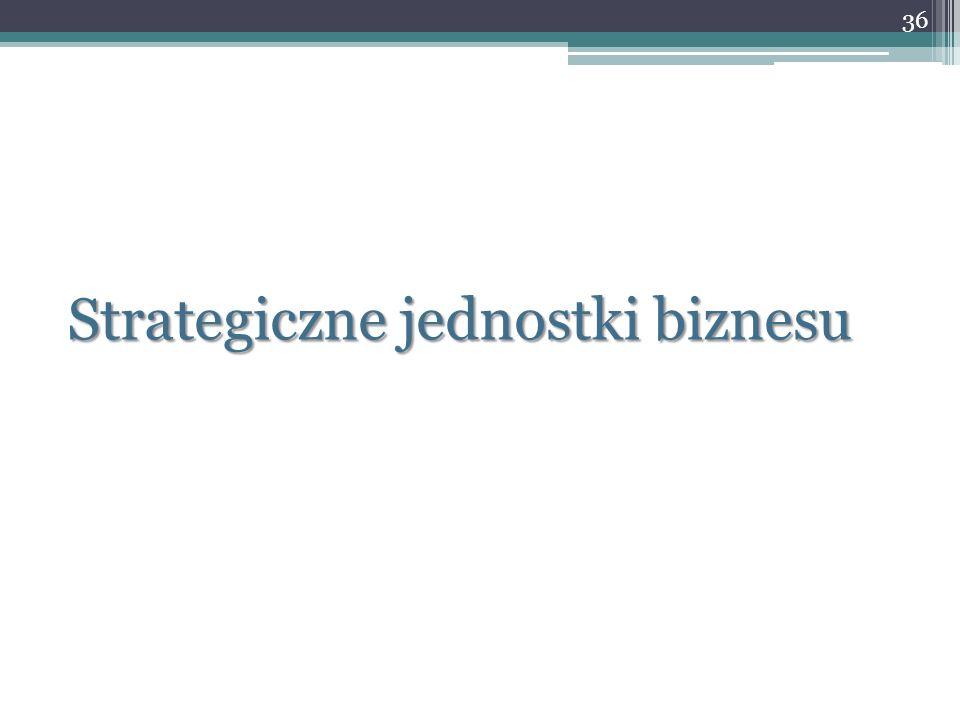 Strategiczne jednostki biznesu