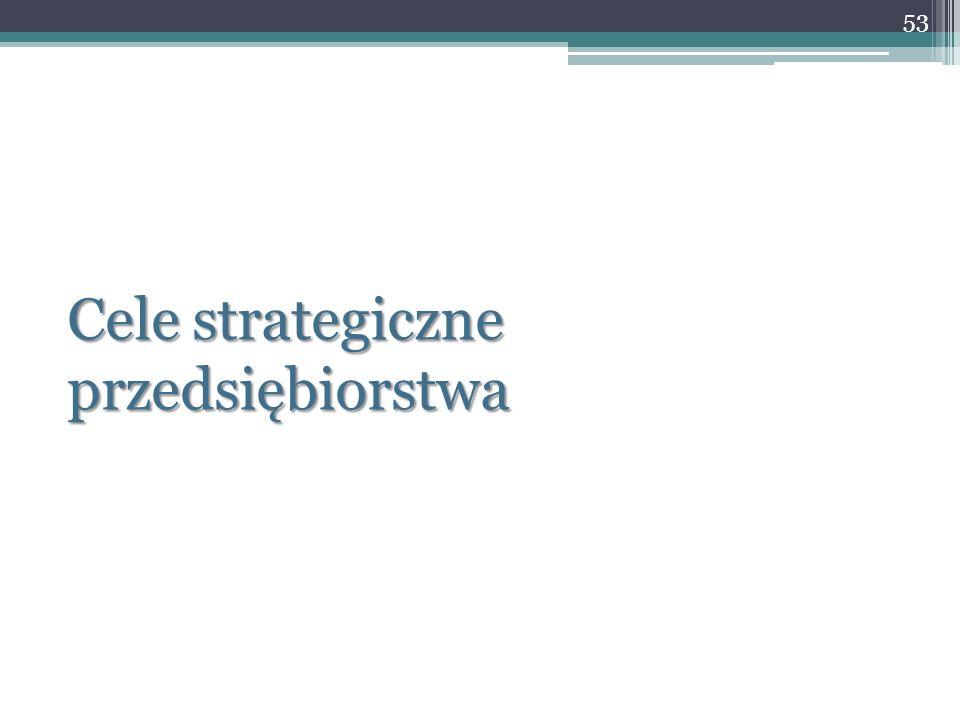 Cele strategiczne przedsiębiorstwa