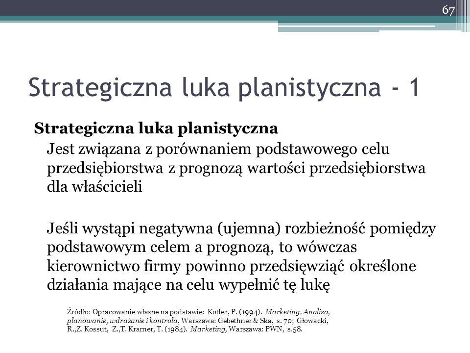 Strategiczna luka planistyczna - 1