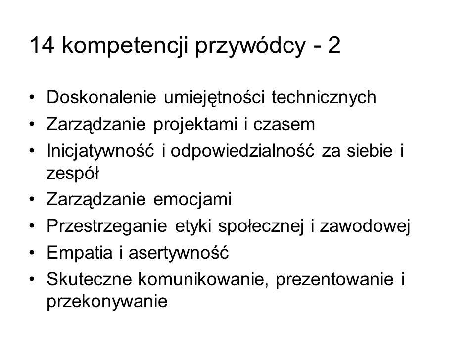 14 kompetencji przywódcy - 2