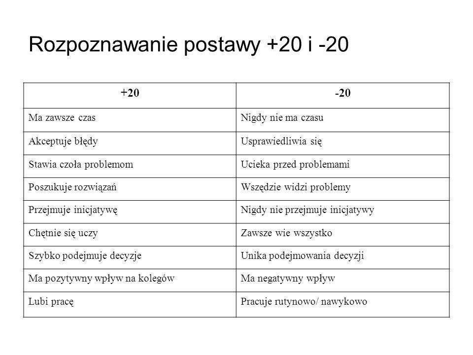 Rozpoznawanie postawy +20 i -20