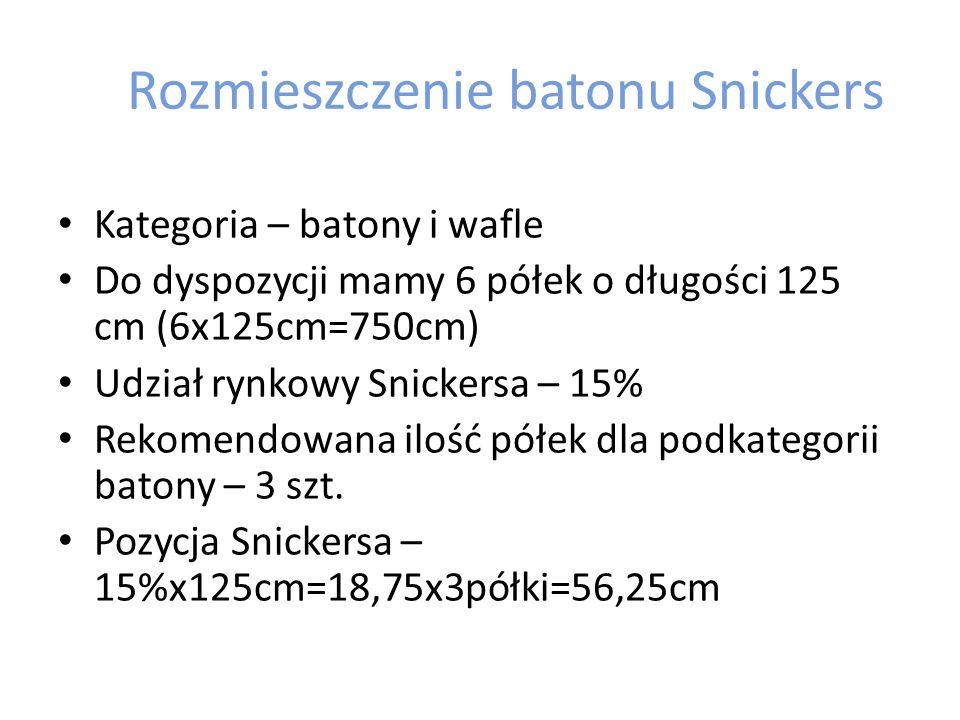 Rozmieszczenie batonu Snickers