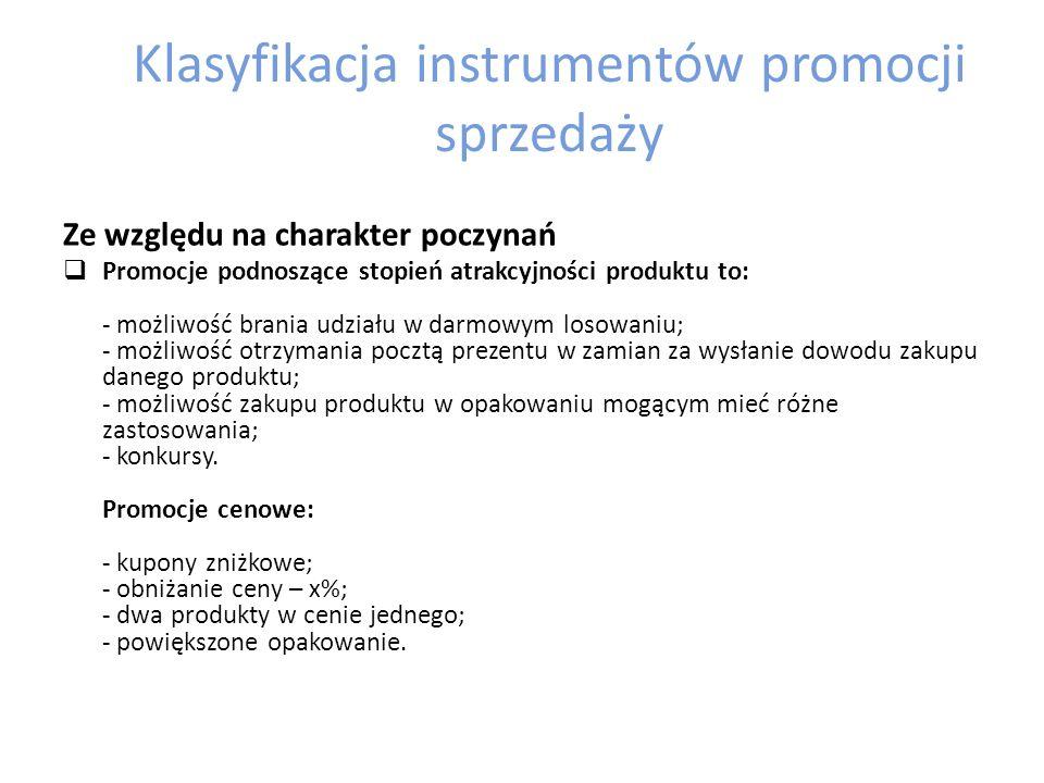 Klasyfikacja instrumentów promocji sprzedaży