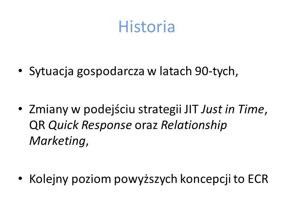 Historia Sytuacja gospodarcza w latach 90-tych,
