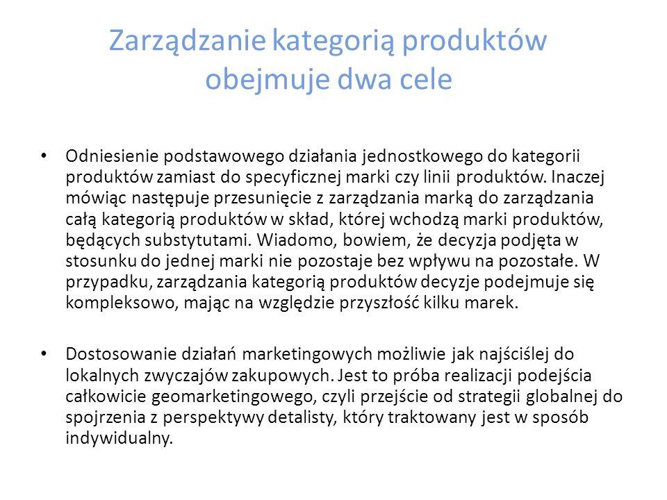 Zarządzanie kategorią produktów obejmuje dwa cele