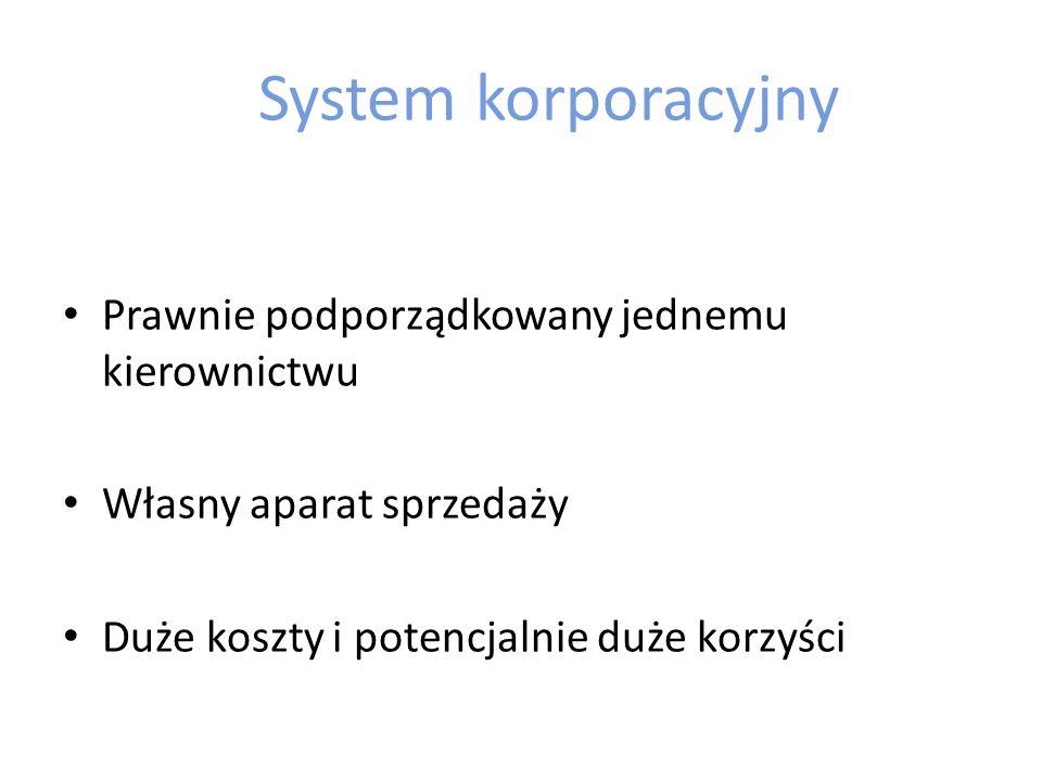 System korporacyjny Prawnie podporządkowany jednemu kierownictwu