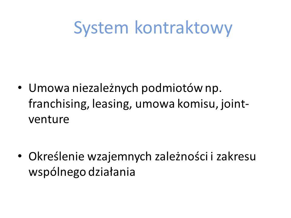 System kontraktowy Umowa niezależnych podmiotów np. franchising, leasing, umowa komisu, joint-venture.