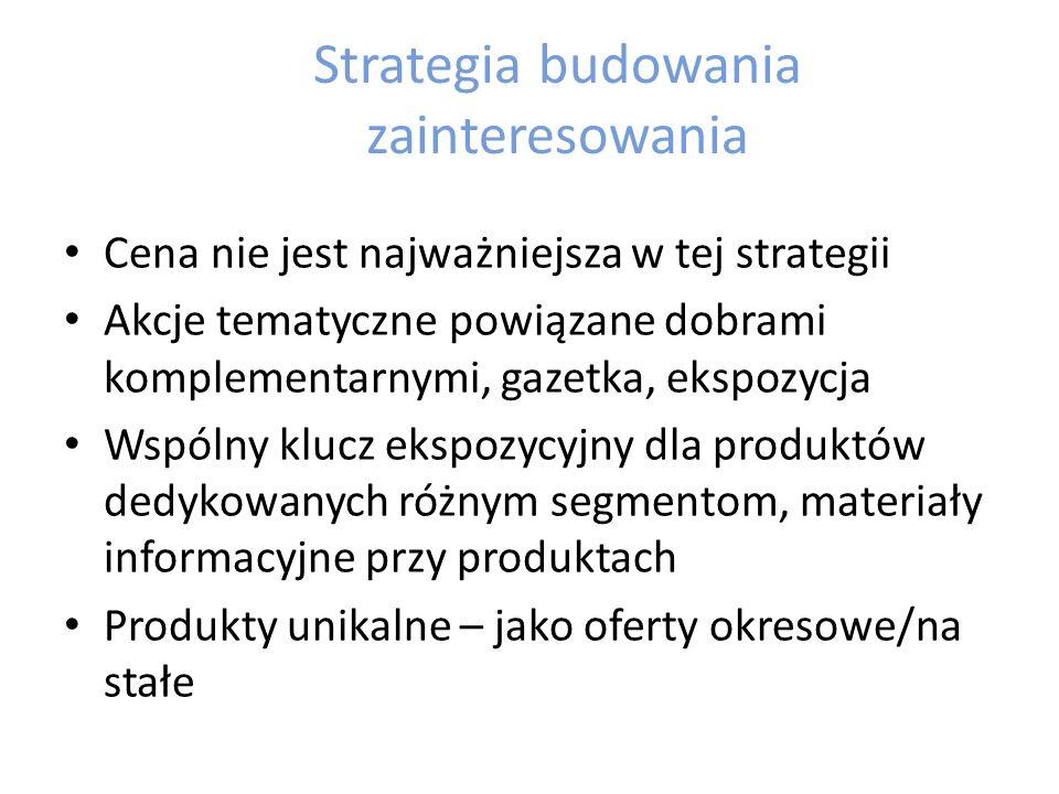Strategia budowania zainteresowania