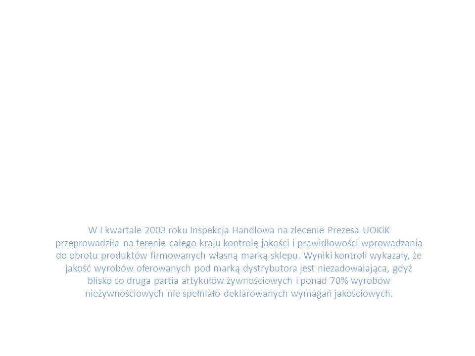 W I kwartale 2003 roku Inspekcja Handlowa na zlecenie Prezesa UOKiK przeprowadziła na terenie całego kraju kontrolę jakości i prawidłowości wprowadzania do obrotu produktów firmowanych własną marką sklepu.