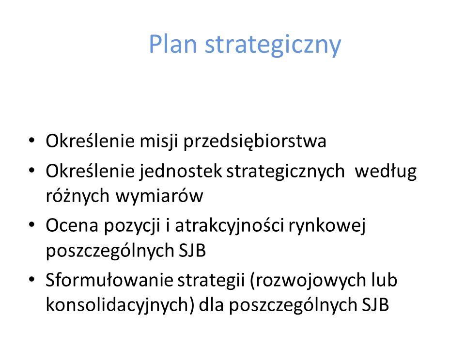 Plan strategiczny Określenie misji przedsiębiorstwa