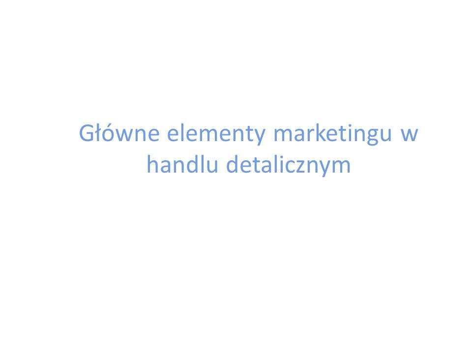 Główne elementy marketingu w handlu detalicznym