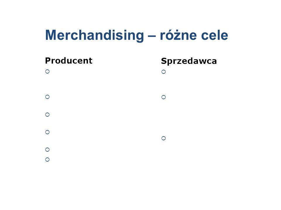Merchandising – różne cele