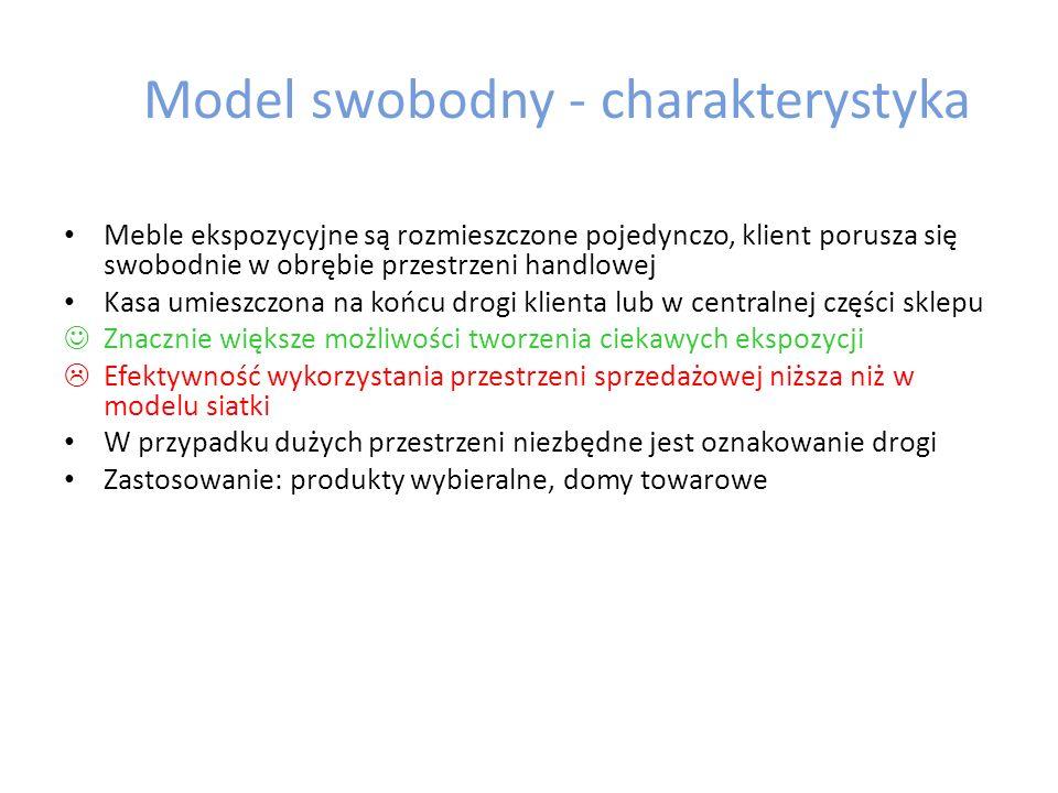 Model swobodny - charakterystyka