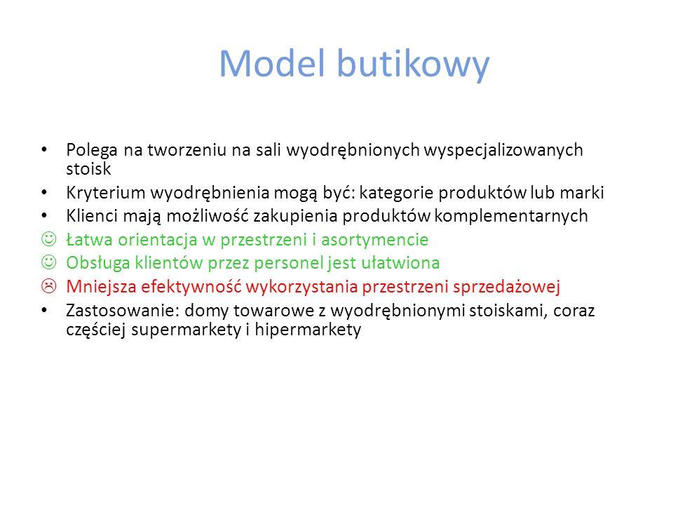 Model butikowy Polega na tworzeniu na sali wyodrębnionych wyspecjalizowanych stoisk. Kryterium wyodrębnienia mogą być: kategorie produktów lub marki.