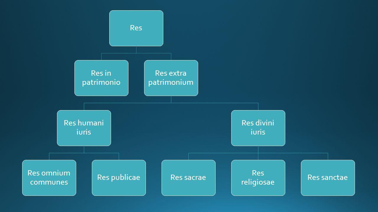 Res Res in patrimonio. Res extra patrimonium. Res humani iuris. Res omnium communes. Res publicae.