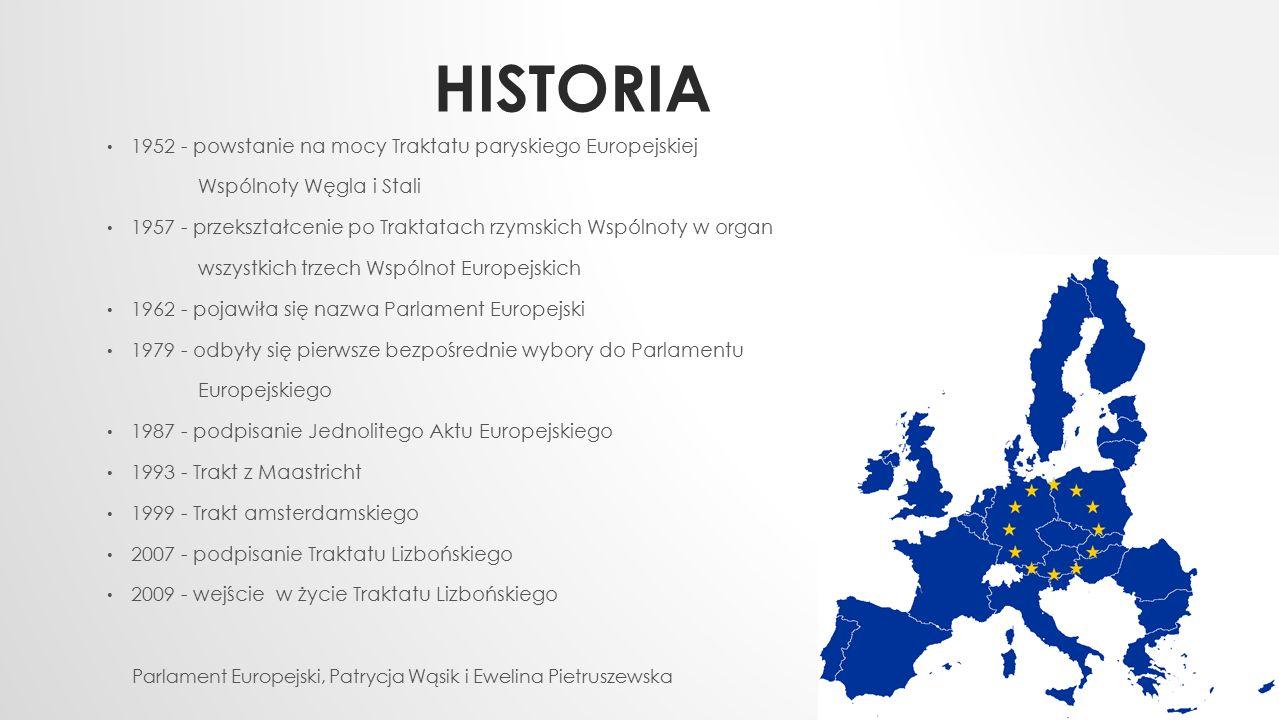 Historia 1952 - powstanie na mocy Traktatu paryskiego Europejskiej