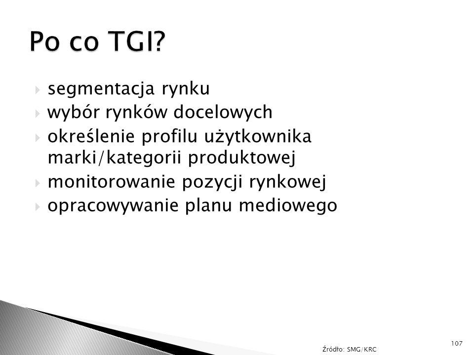 Po co TGI segmentacja rynku wybór rynków docelowych