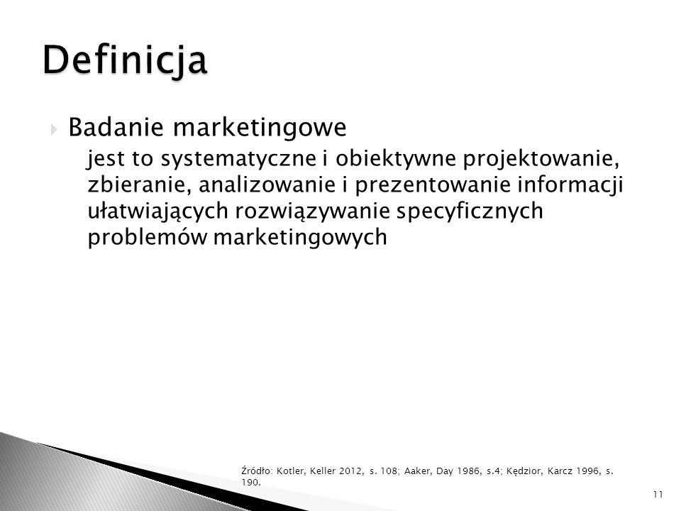 Definicja Badanie marketingowe