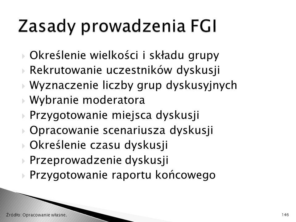 Zasady prowadzenia FGI