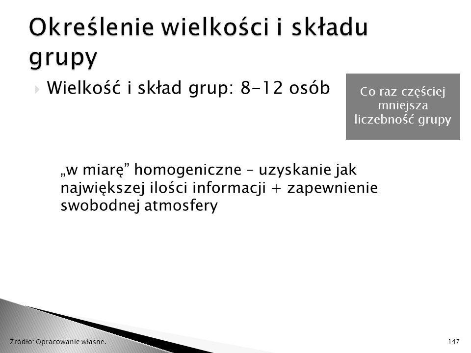 Określenie wielkości i składu grupy