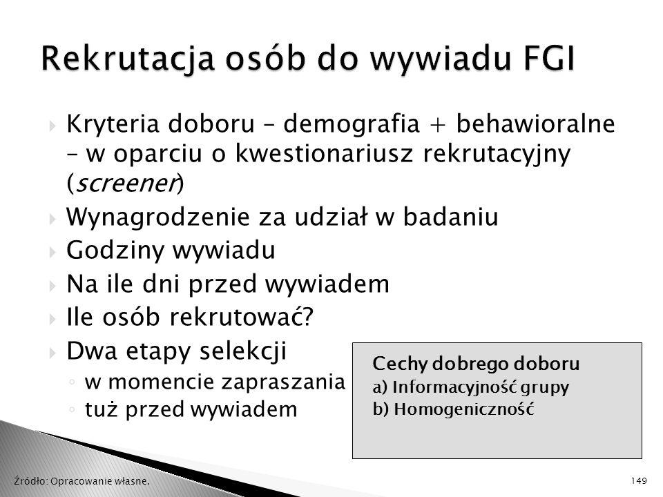 Rekrutacja osób do wywiadu FGI