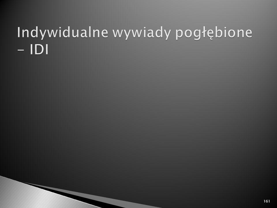 Indywidualne wywiady pogłębione - IDI