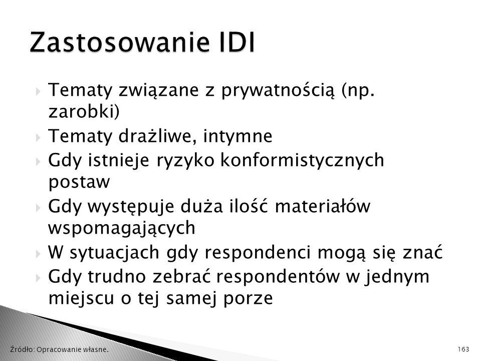 Zastosowanie IDI Tematy związane z prywatnością (np. zarobki)