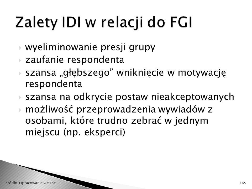 Zalety IDI w relacji do FGI