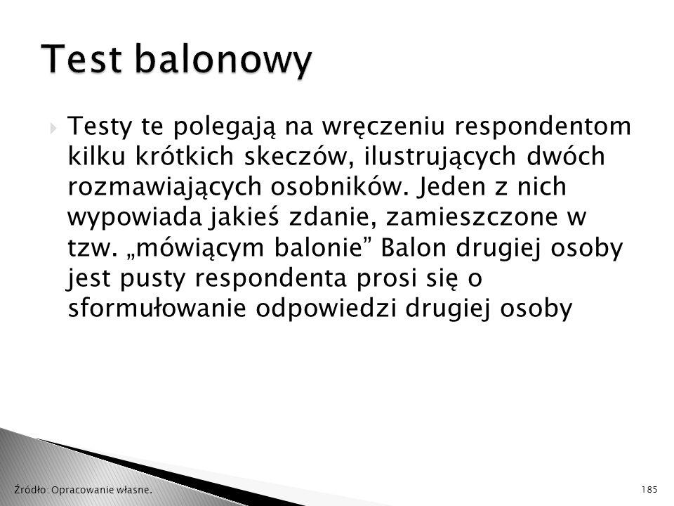 Test balonowy