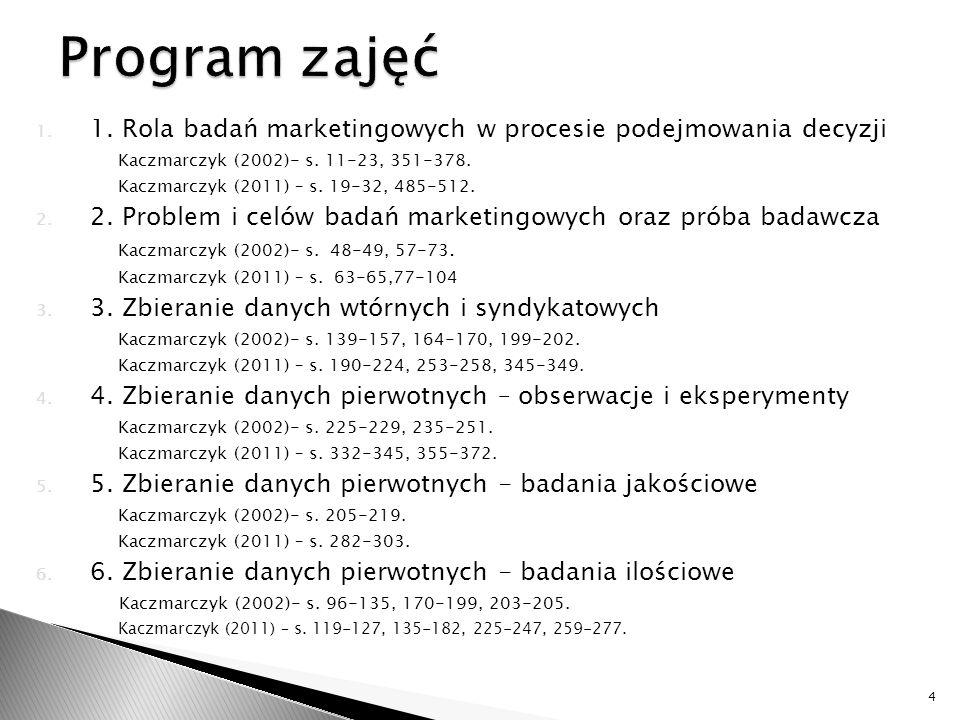 Program zajęć 1. Rola badań marketingowych w procesie podejmowania decyzji. Kaczmarczyk (2002)- s. 11-23, 351-378.