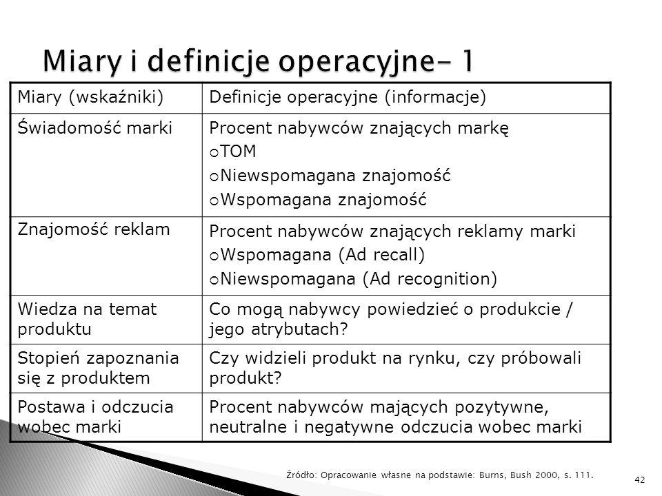 Miary i definicje operacyjne- 1