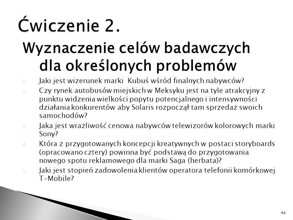 Ćwiczenie 2. Wyznaczenie celów badawczych dla określonych problemów