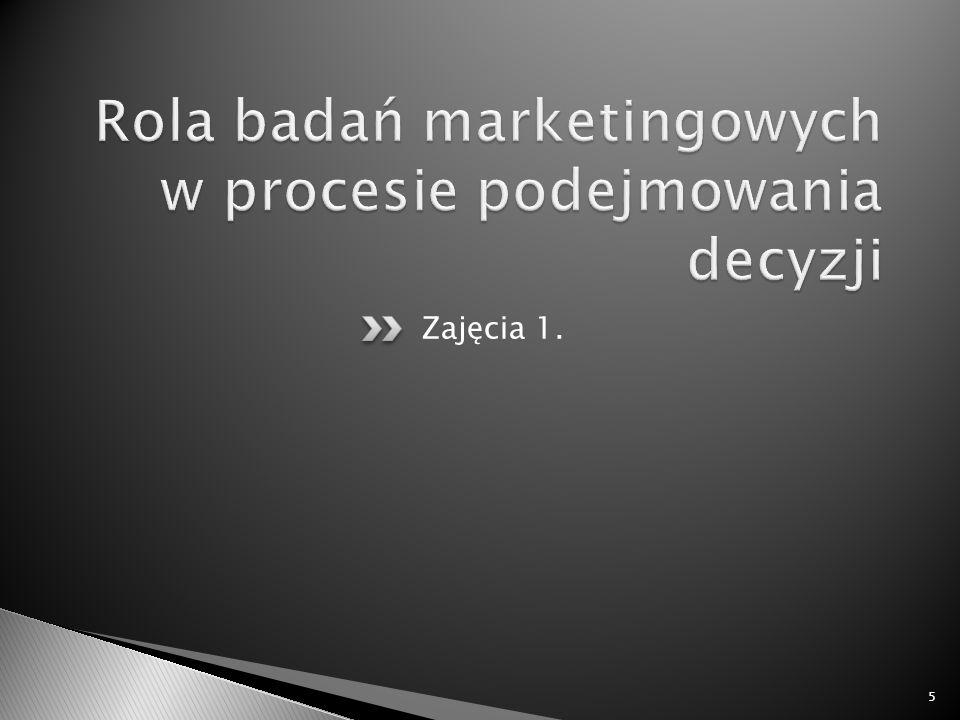 Rola badań marketingowych w procesie podejmowania decyzji