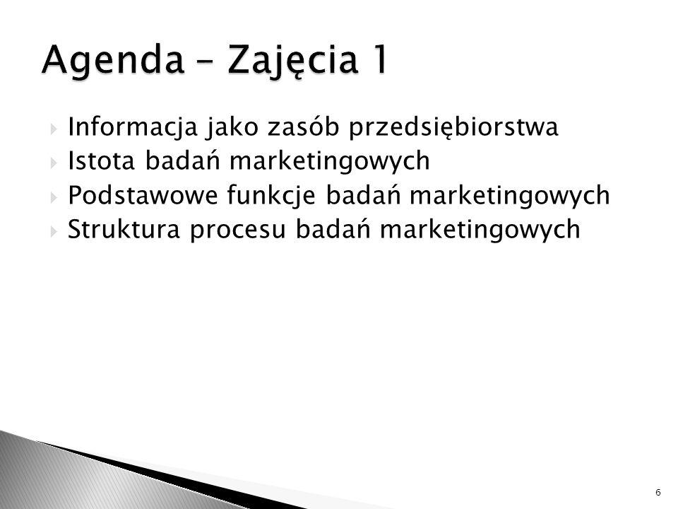 Agenda – Zajęcia 1 Informacja jako zasób przedsiębiorstwa