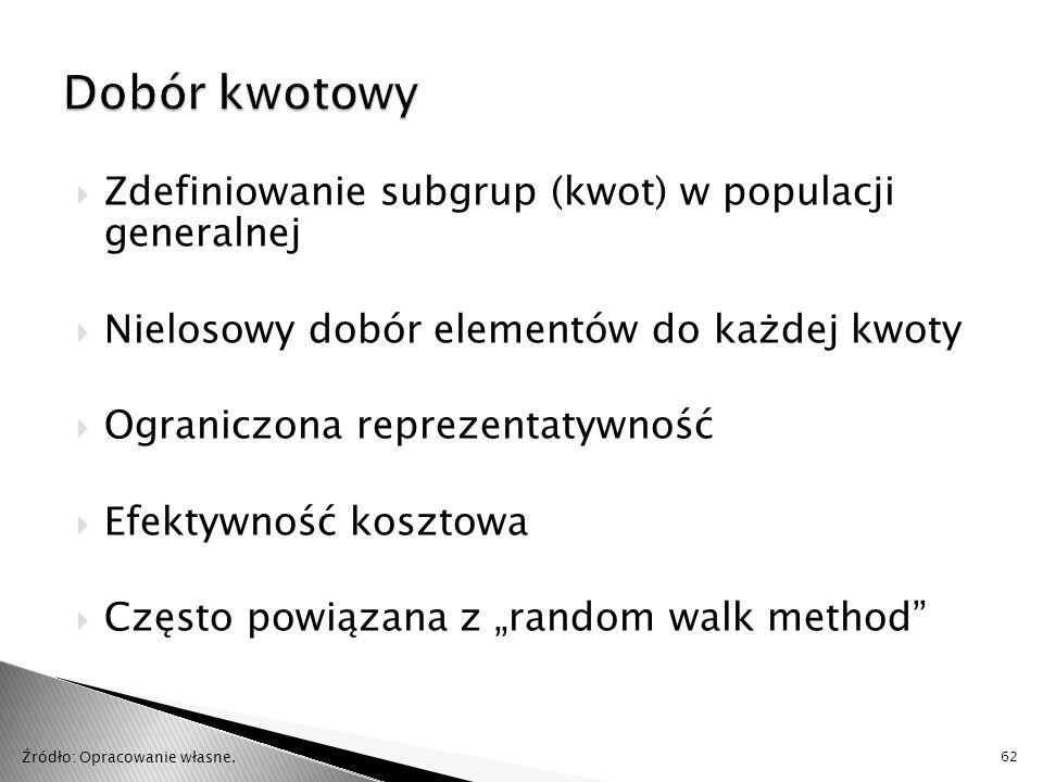 Dobór kwotowy Zdefiniowanie subgrup (kwot) w populacji generalnej