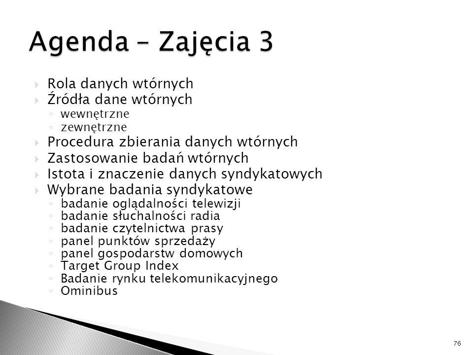 Agenda – Zajęcia 3 Rola danych wtórnych Źródła dane wtórnych