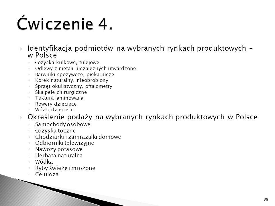 Ćwiczenie 4. Identyfikacja podmiotów na wybranych rynkach produktowych – w Polsce. Łożyska kulkowe, tulejowe.