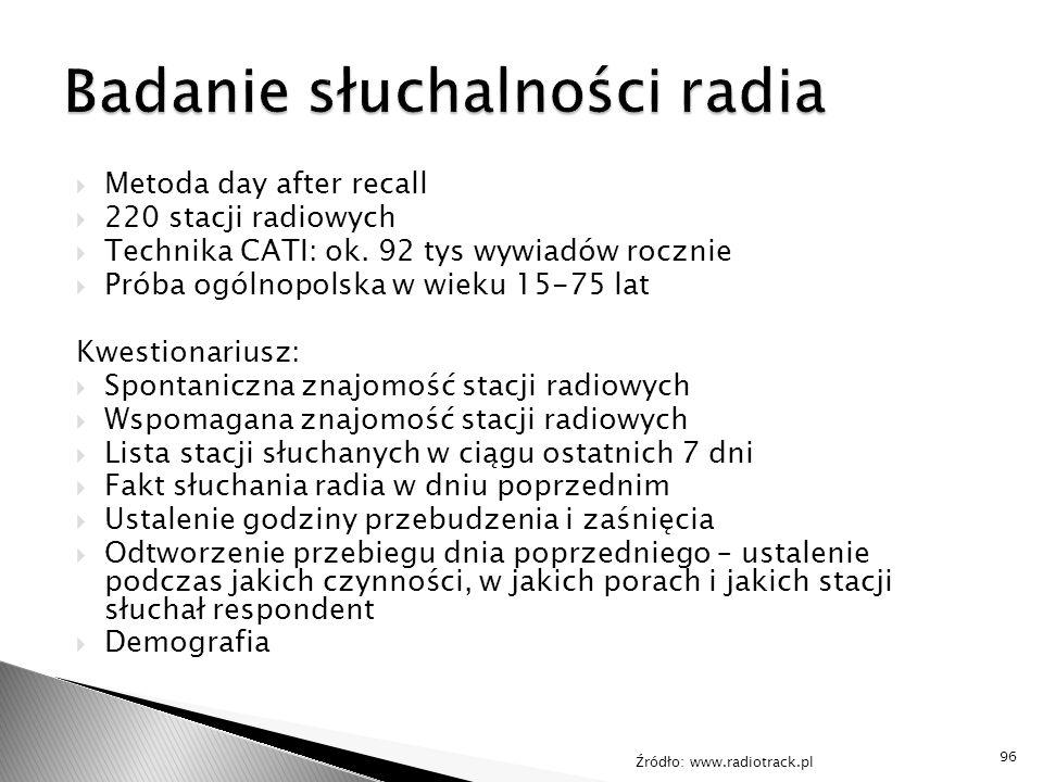 Badanie słuchalności radia